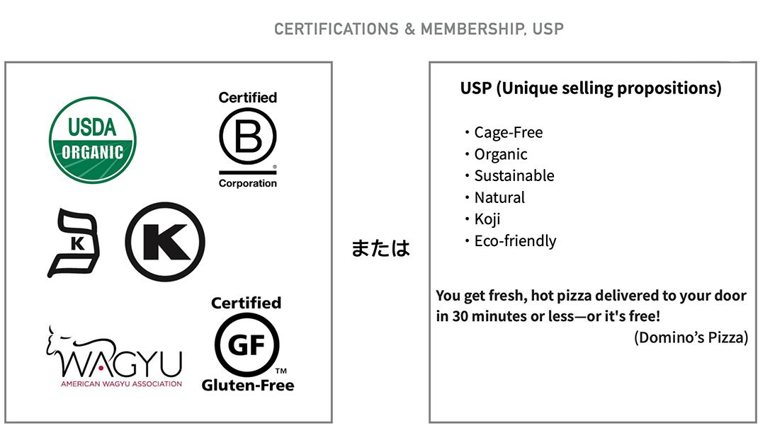 食品の認証マークと主なUSP